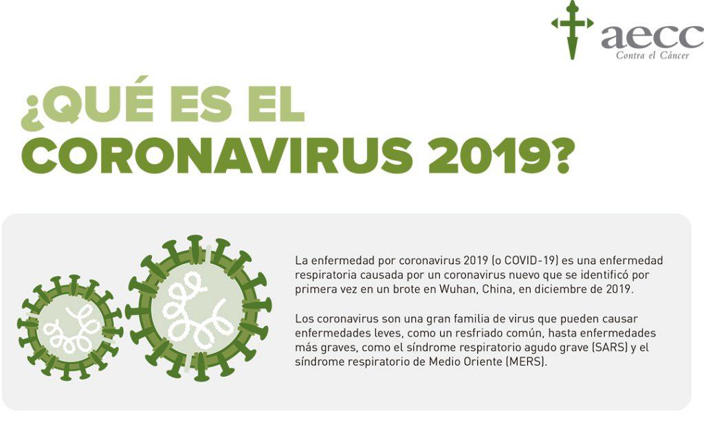 Coronavirus Que Deben Saber Los Pacientes Con Cancer